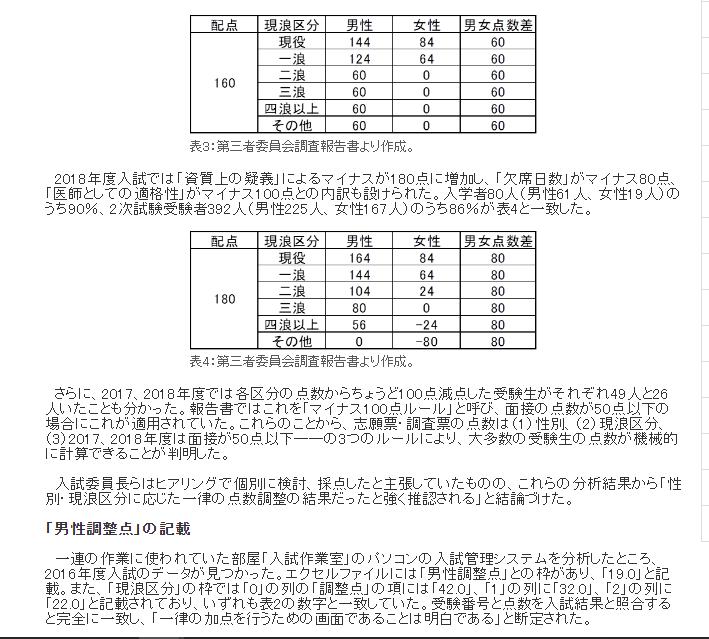 日本の医師界の女性差別。その典型は医療アートメイク、メディカルアートメイクです。