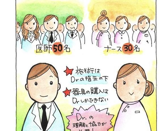 医療人でアートメイク需要は満たせない