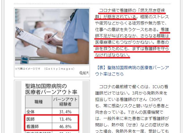 患者の命を救うためにも、まずは看護師を守らなければならない